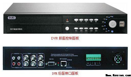 DVR与NVR的区别